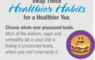 Health Infographics_Wellness Infographics