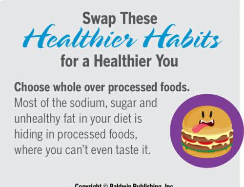 Health Infographics/Wellness Infographics
